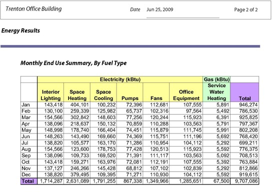 pdf-results-monthly-end-use-summary-by-fuel-type.jpg