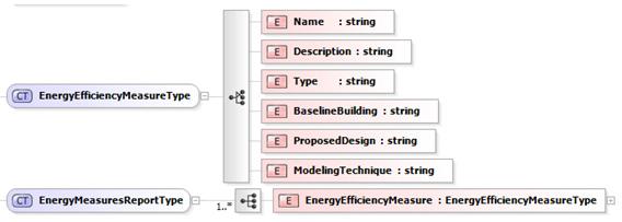 2  Electronic Format (XML) | COMNET